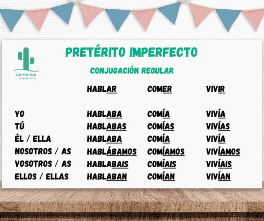 SPANISH-PRETERITO-IMPERFECTO-REGULAR example