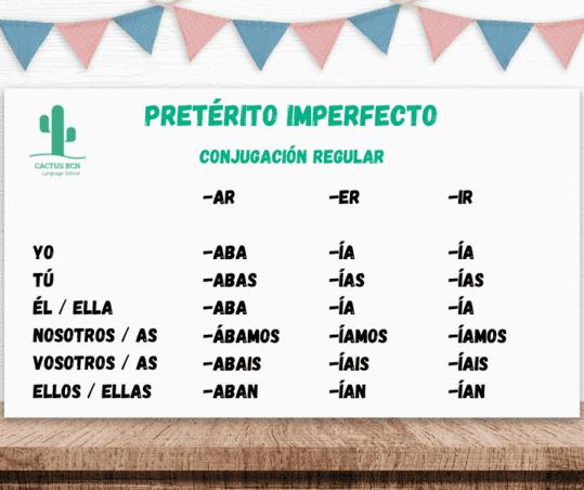 Spanish pretérito imperfecto regular conjugation