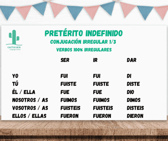 How To Use And Conjugate The Spanish Pretérito Indefinido Explained