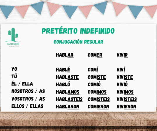 Spanish pretérito indefinido example of regular conjugation